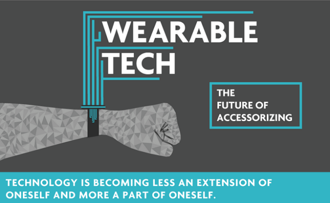 Wearable-Tech-The-Future-Of-Accessorizing-Infographic